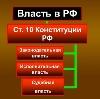 Органы власти в Ярково